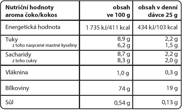 protein-hodnoty-ÄŤoko-kokos.PNG